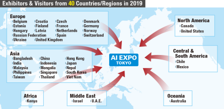 Exhibitors & Visitors from 40 Countries/Regions in 2019